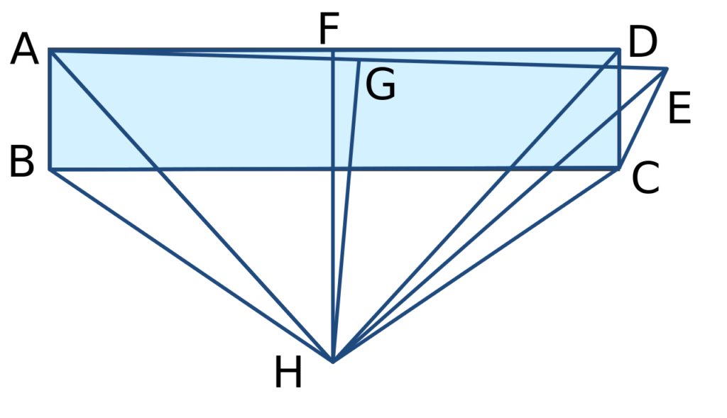 Image of the angle fallacy.